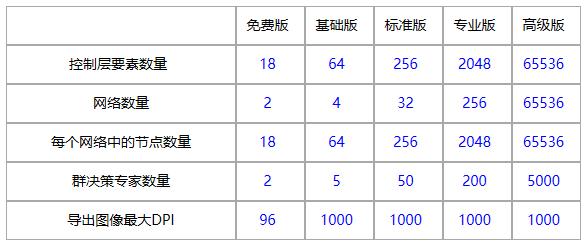 version_compare